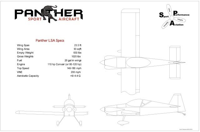 Panther 3 view drawing